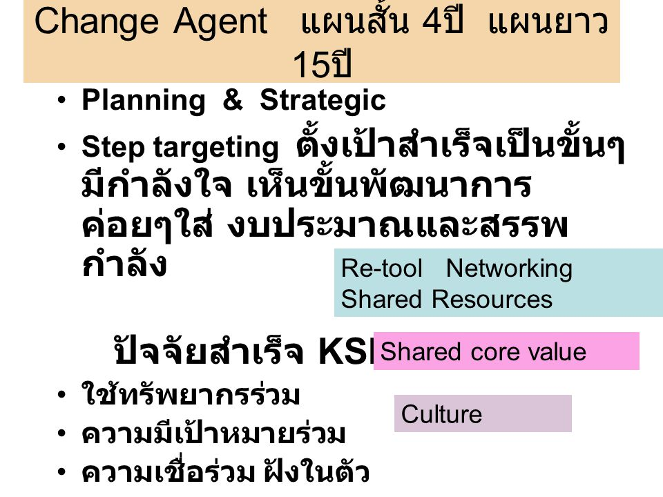 Change Agent แผนสั้น 4ปี แผนยาว15ปี