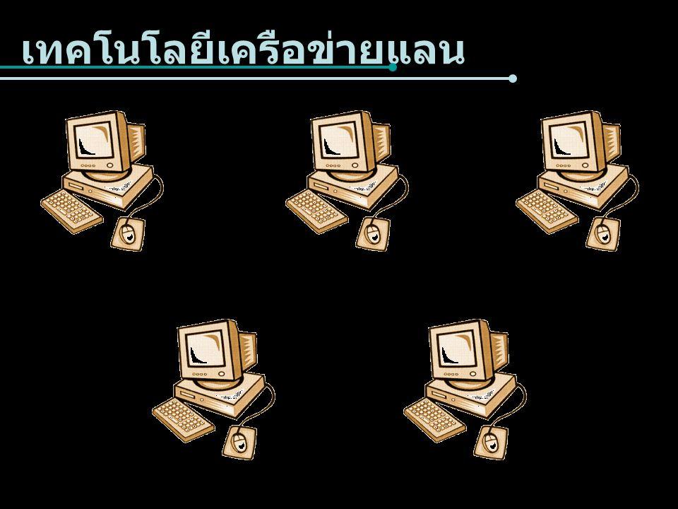 เทคโนโลยีเครือข่ายแลน