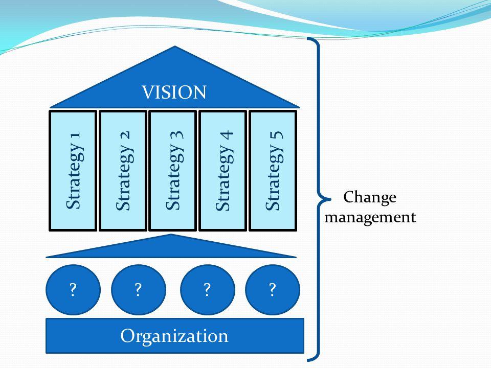 VISION Strategy 1 Strategy 2 Strategy 3 Strategy 4 Strategy 5