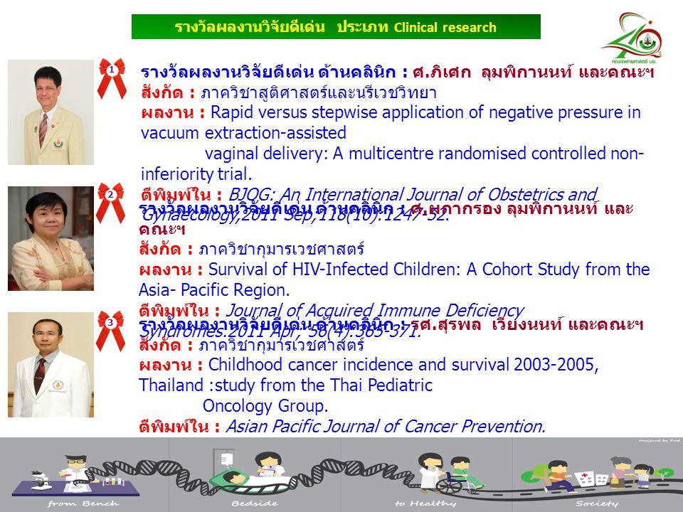 รางวัลผลงานวิจัยดีเด่น ประเภท Clinical research