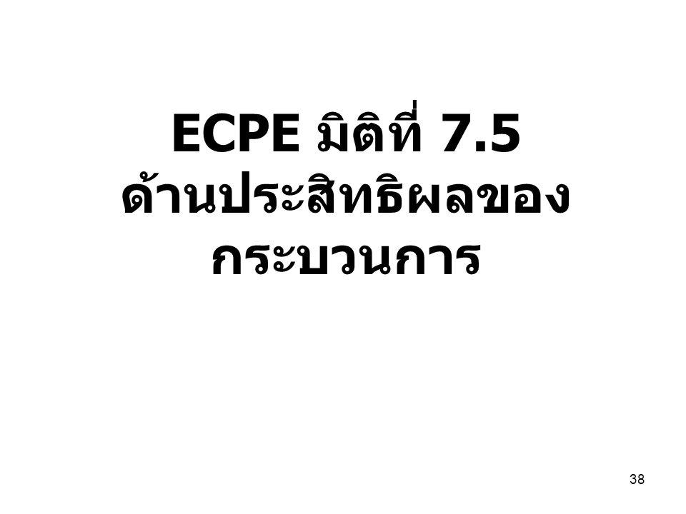 ECPE มิติที่ 7.5 ด้านประสิทธิผลของกระบวนการ