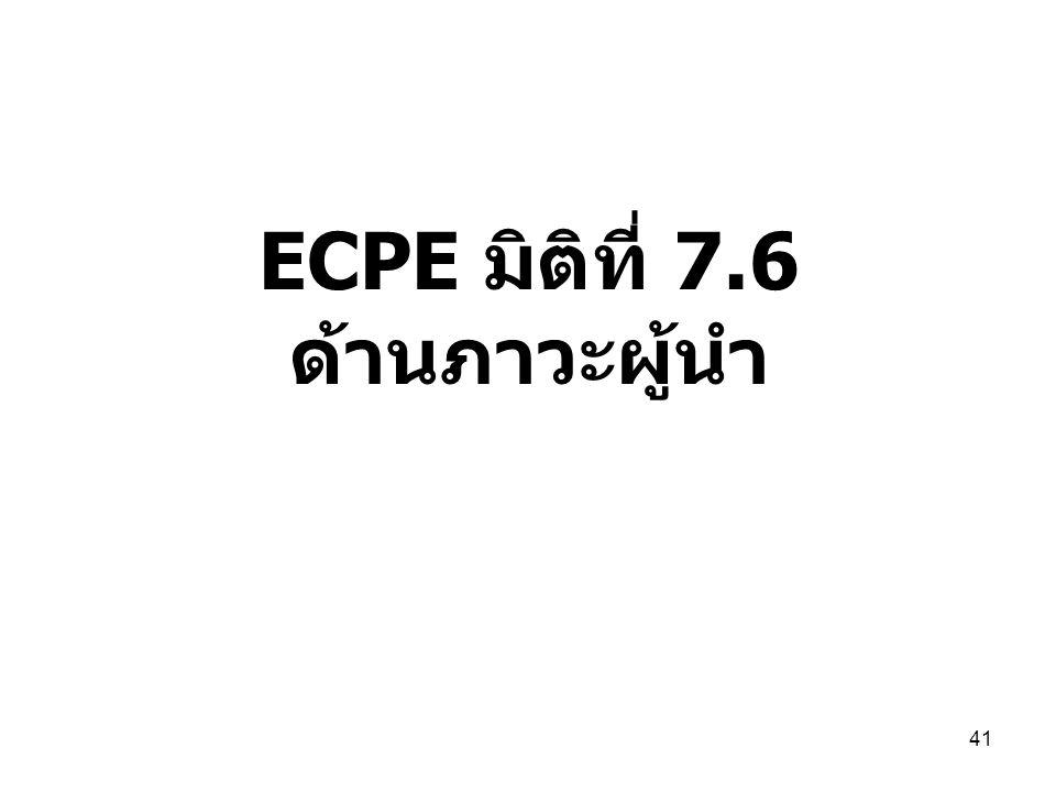 ECPE มิติที่ 7.6 ด้านภาวะผู้นำ