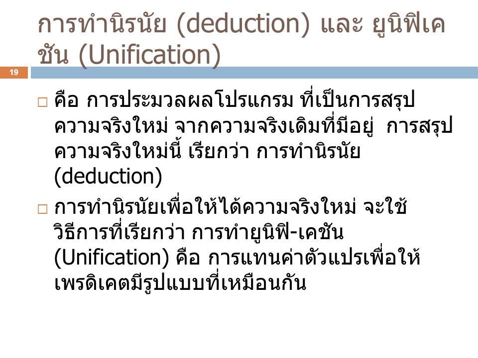 การทำนิรนัย (deduction) และ ยูนิฟิเคชัน (Unification)
