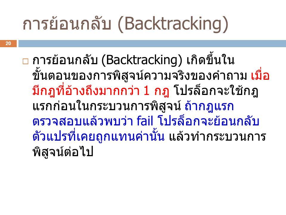 การย้อนกลับ (Backtracking)
