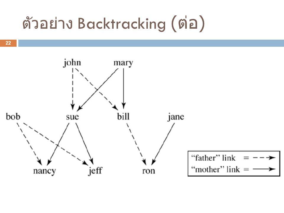 ตัวอย่าง Backtracking (ต่อ)