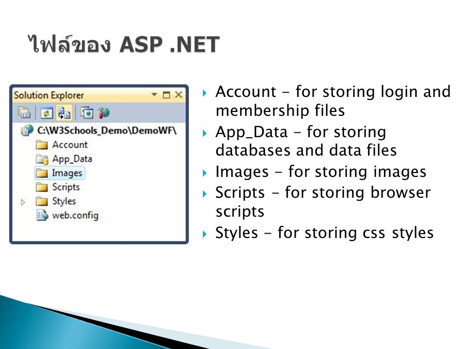 ไฟล์ของ ASP .NET Account - for storing login and membership files