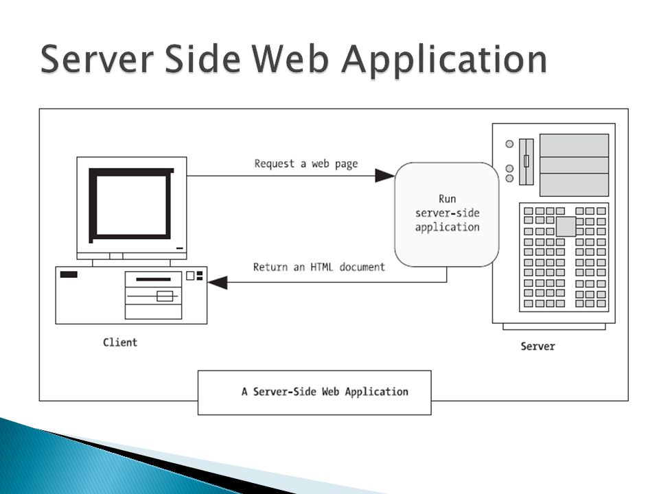 Server Side Web Application