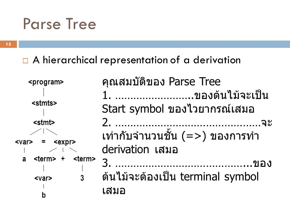 Parse Tree A hierarchical representation of a derivation