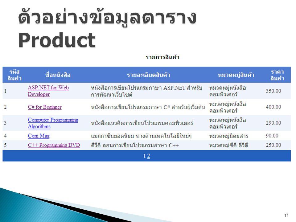 ตัวอย่างข้อมูลตาราง Product
