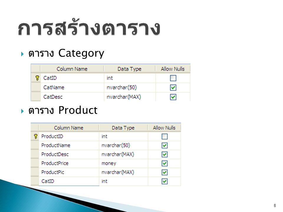 การสร้างตาราง ตาราง Category ตาราง Product