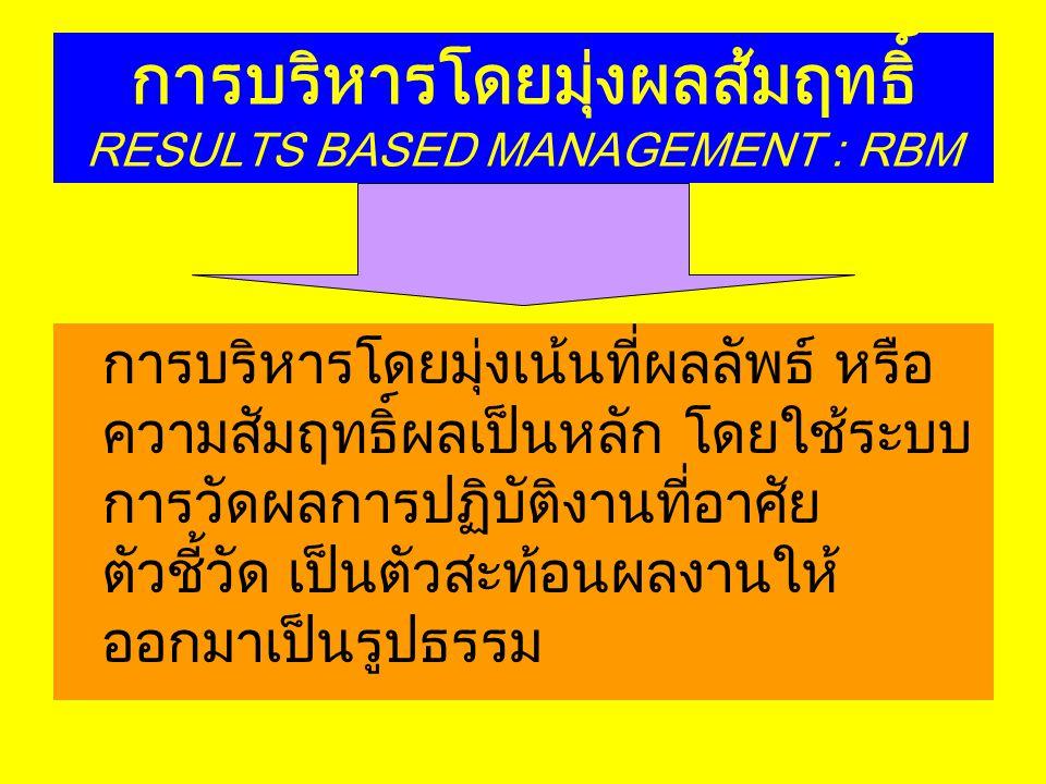 การบริหารโดยมุ่งผลส้มฤทธิ์ RESULTS BASED MANAGEMENT : RBM