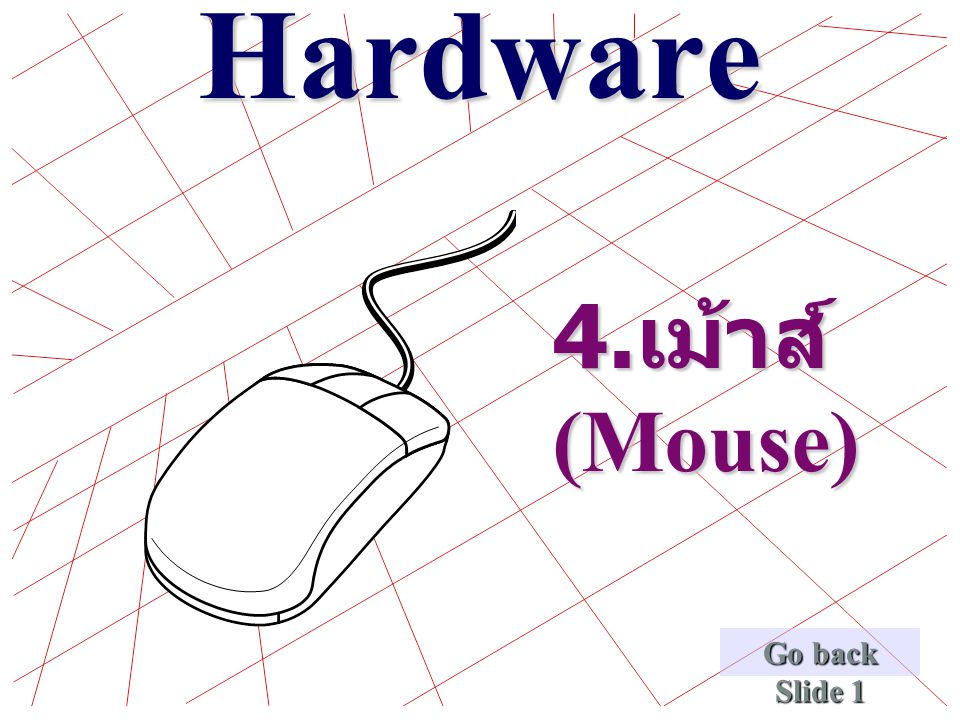 Hardware 4.เม้าส์ (Mouse) Go back Slide 1