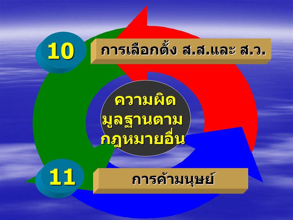 10 11 ความผิด มูลฐานตาม กฎหมายอื่น การเลือกตั้ง ส.ส.และ ส.ว.