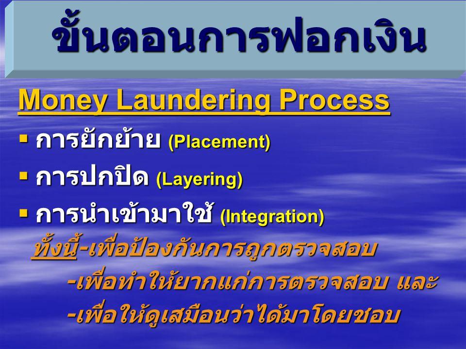 ขั้นตอนการฟอกเงิน Money Laundering Process การยักย้าย (Placement)