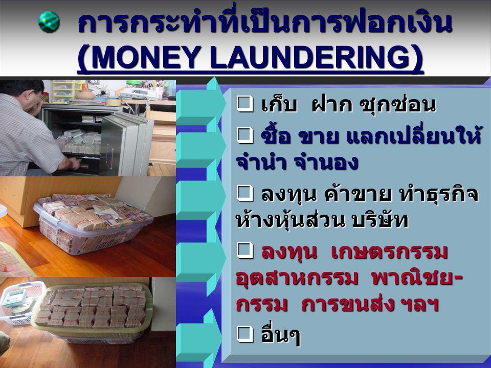 การกระทำที่เป็นการฟอกเงิน (MONEY LAUNDERING)