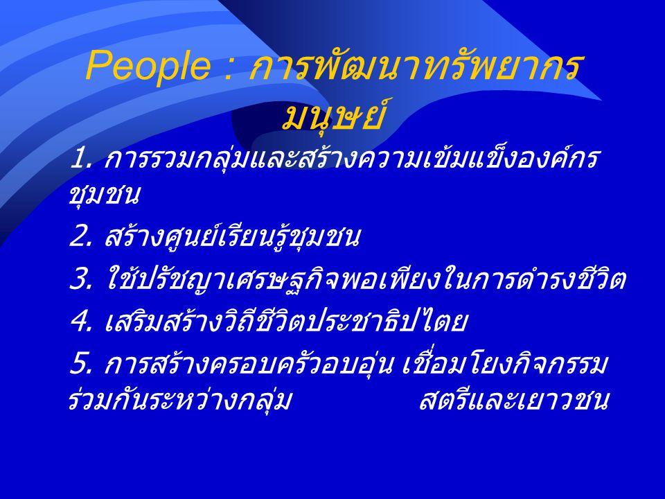 People : การพัฒนาทรัพยากรมนุษย์