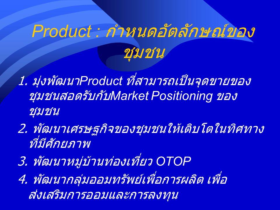 Product : กำหนดอัตลักษณ์ของชุมชน