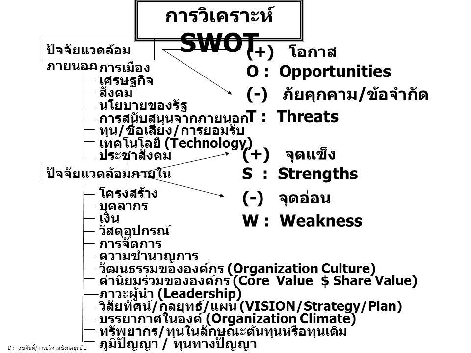การวิเคราะห์ SWOT (+) โอกาส O : Opportunities (-) ภัยคุกคาม/ข้อจำกัด