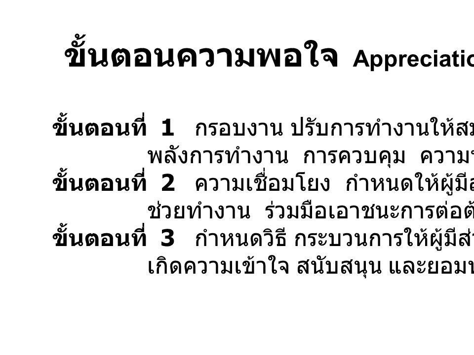 ขั้นตอนความพอใจ Appreciation (A)