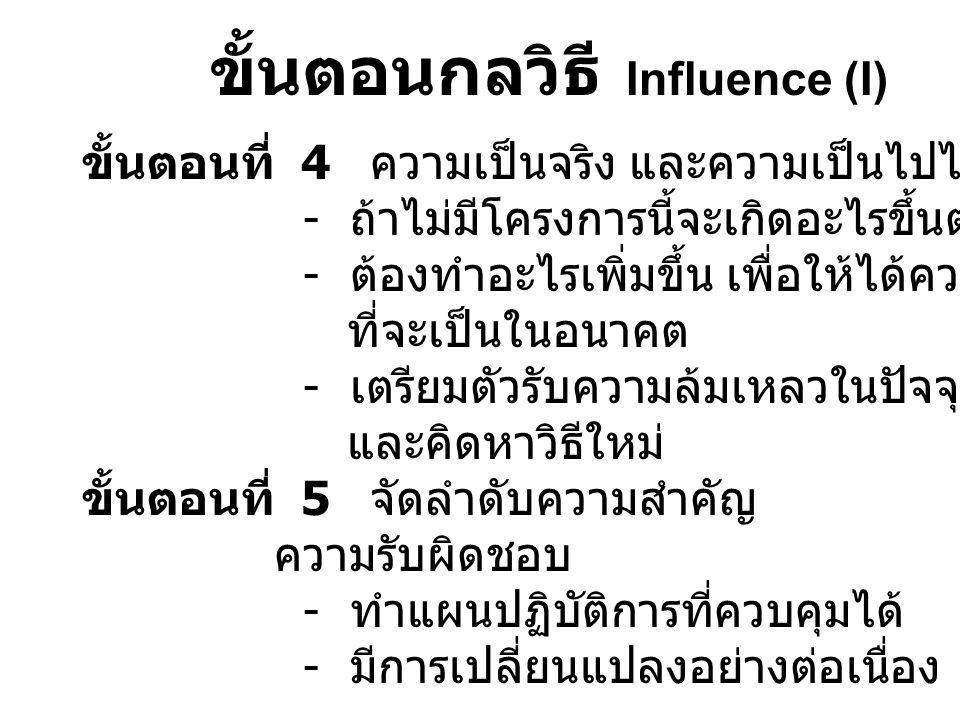 ขั้นตอนกลวิธี Influence (I)