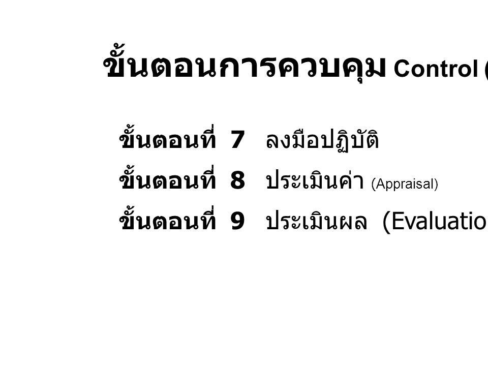 ขั้นตอนการควบคุม Control (C)