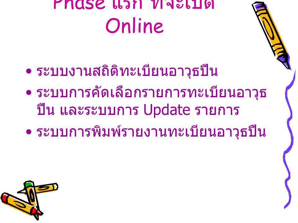 Phase แรก ที่จะเปิด Online