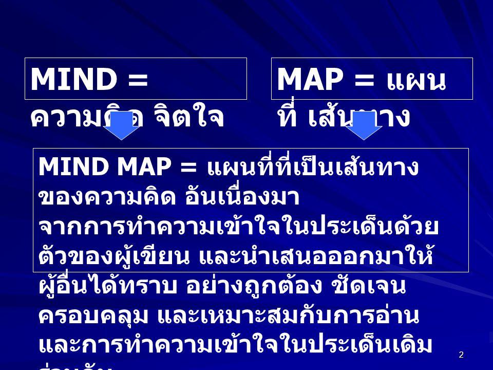 MIND = ความคิด จิตใจ MAP = แผนที่ เส้นทาง