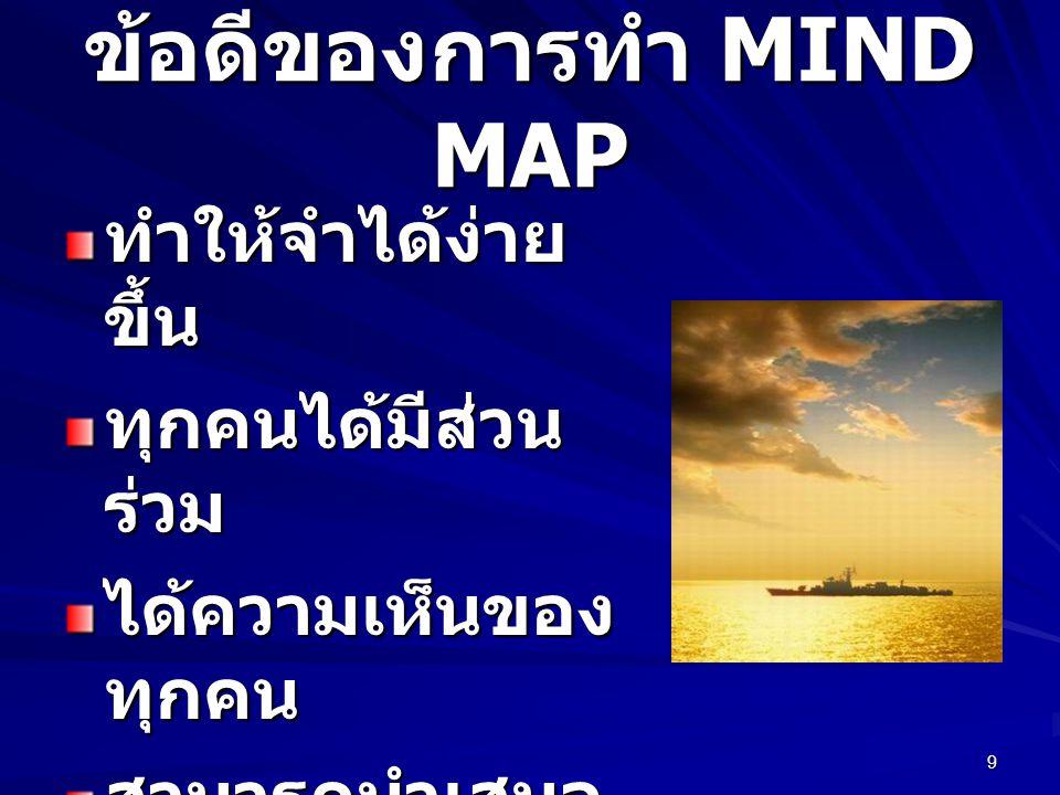 ข้อดีของการทำ MIND MAP