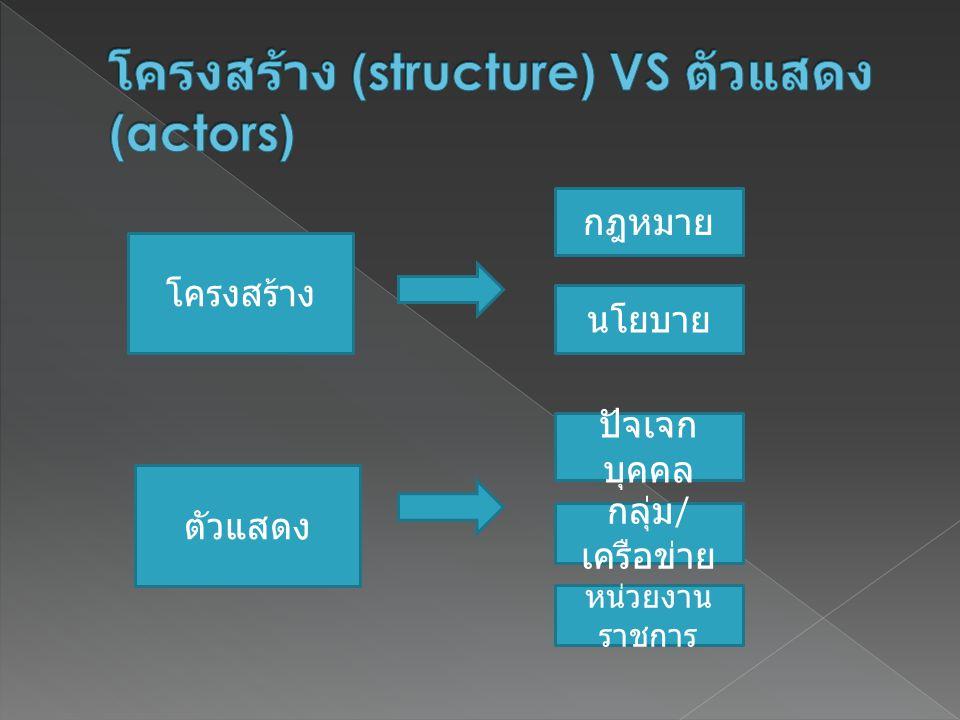 โครงสร้าง (structure) VS ตัวแสดง (actors)