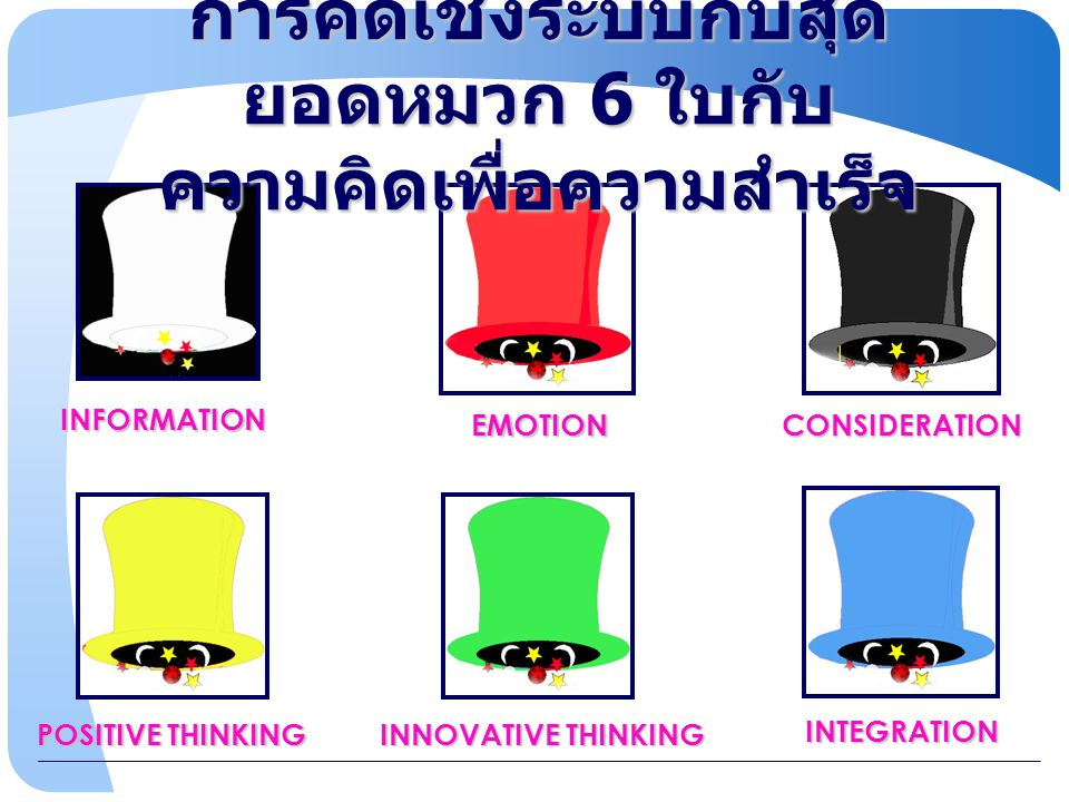 การคิดเชิงระบบกับสุดยอดหมวก 6 ใบกับความคิดเพื่อความสำเร็จ
