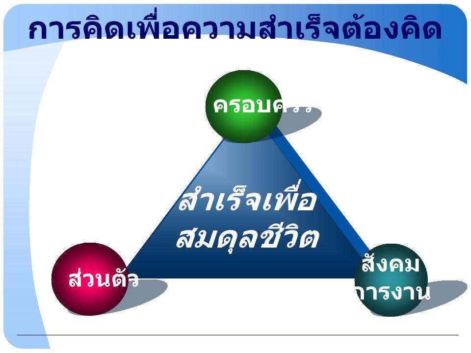 การคิดเพื่อความสำเร็จต้องคิด