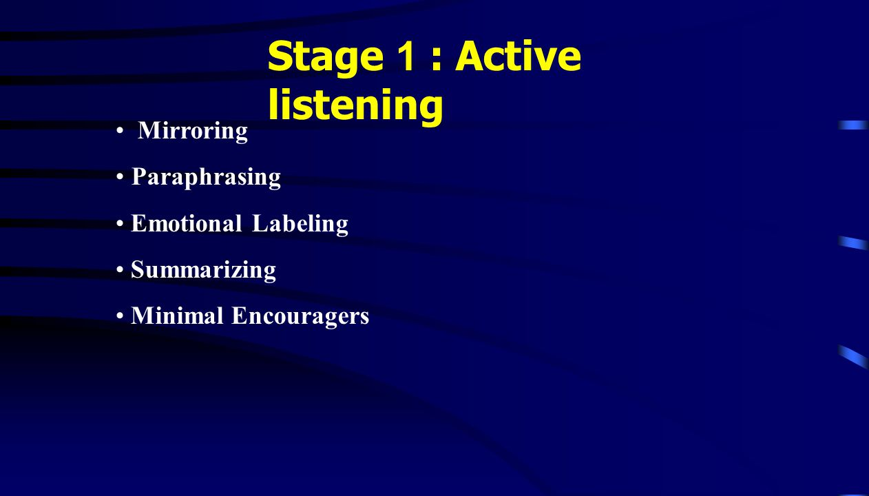 Stage 1 : Active listening