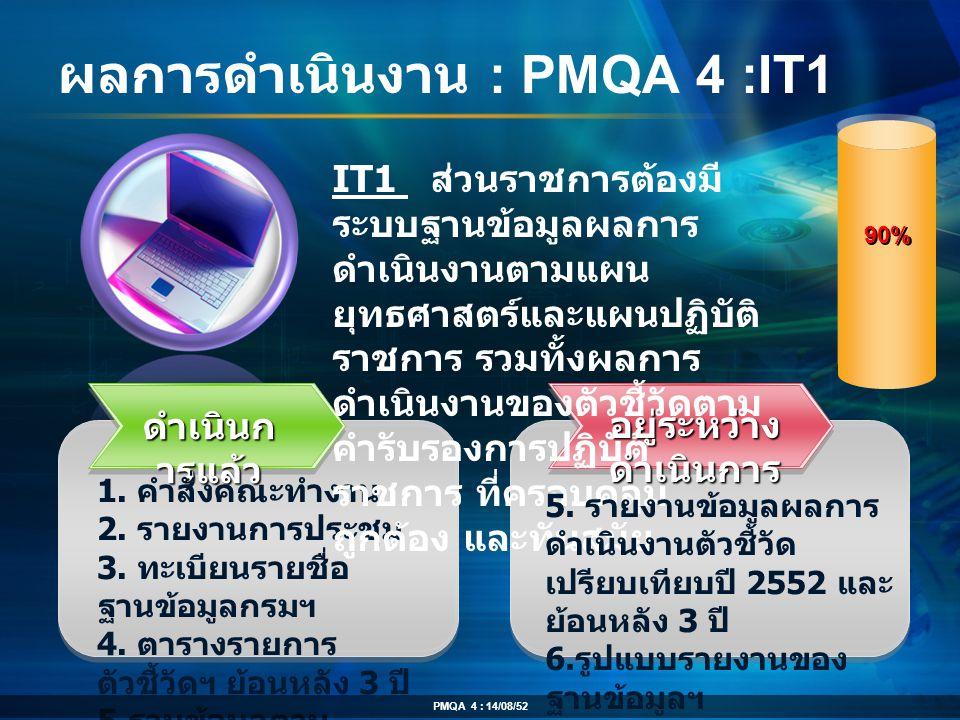 ผลการดำเนินงาน : PMQA 4 :IT1