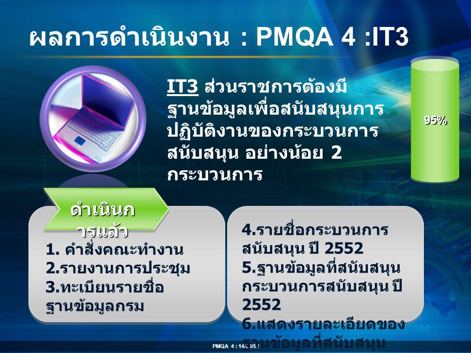 ผลการดำเนินงาน : PMQA 4 :IT3