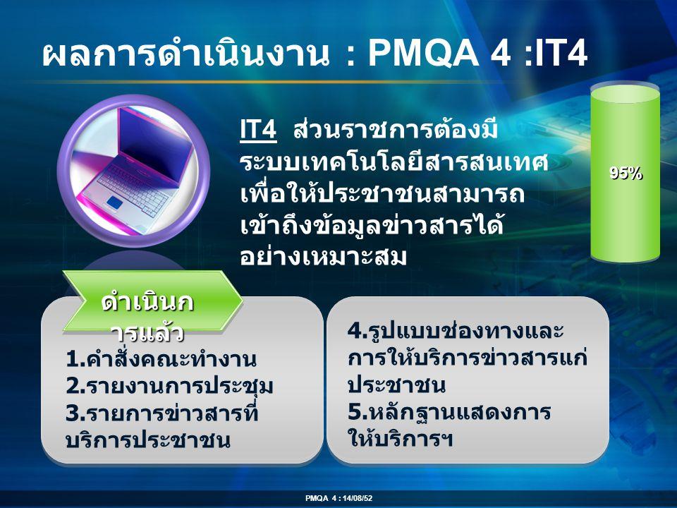 ผลการดำเนินงาน : PMQA 4 :IT4