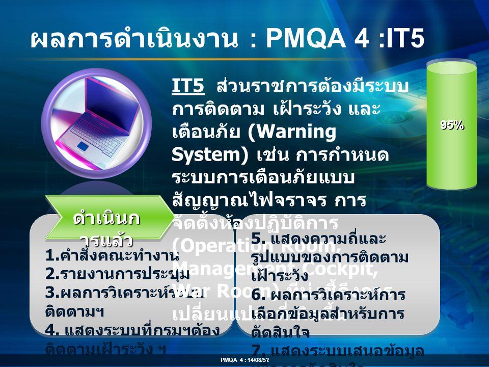 ผลการดำเนินงาน : PMQA 4 :IT5