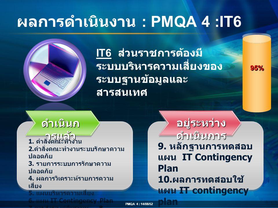 ผลการดำเนินงาน : PMQA 4 :IT6