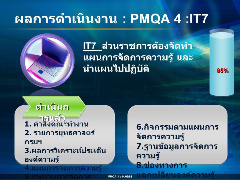 ผลการดำเนินงาน : PMQA 4 :IT7