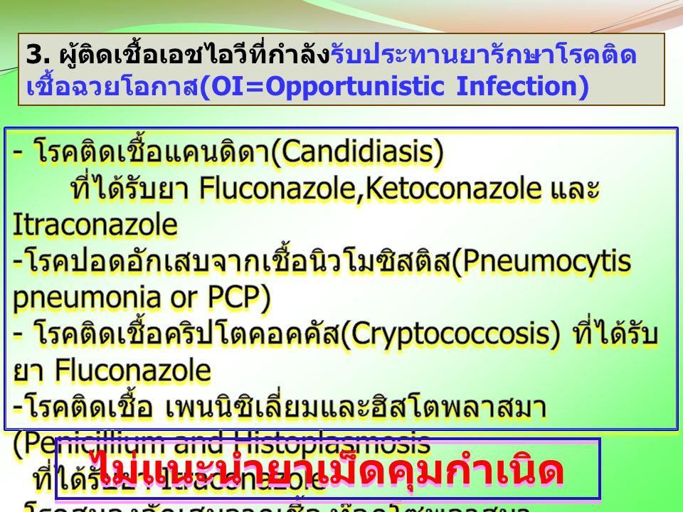 ไม่แนะนำยาเม็ดคุมกำเนิด