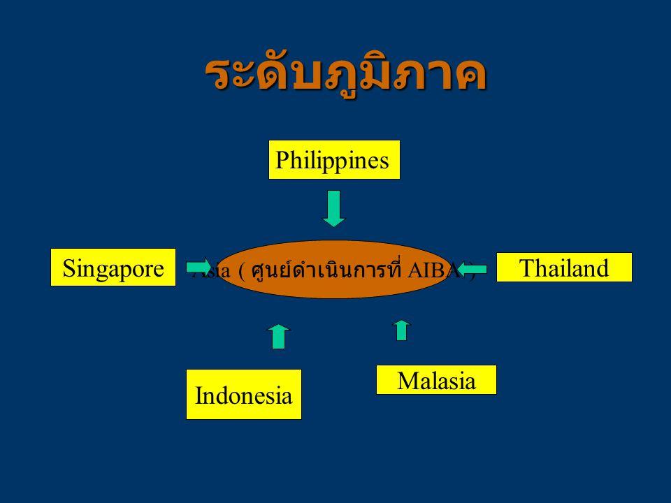 Asia ( ศูนย์ดำเนินการที่ AIBA )