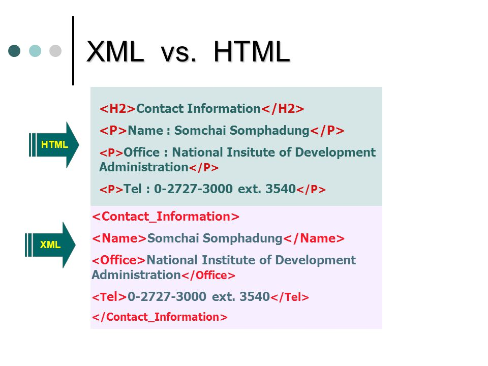 XML vs. HTML <H2>Contact Information</H2> <P>Name : Somchai Somphadung</P> <P>Office : National Insitute of Development Administration</P>