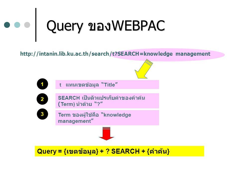 Query ของWEBPAC Query = {เขตข้อมูล} + SEARCH + {คำค้น}
