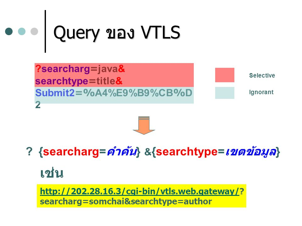 Query ของ VTLS เช่น {searcharg=คำค้น} &{searchtype=เขตข้อมูล}