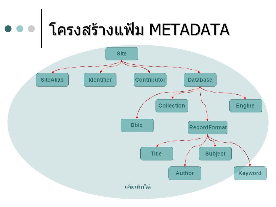 โครงสร้างแฟ้ม METADATA