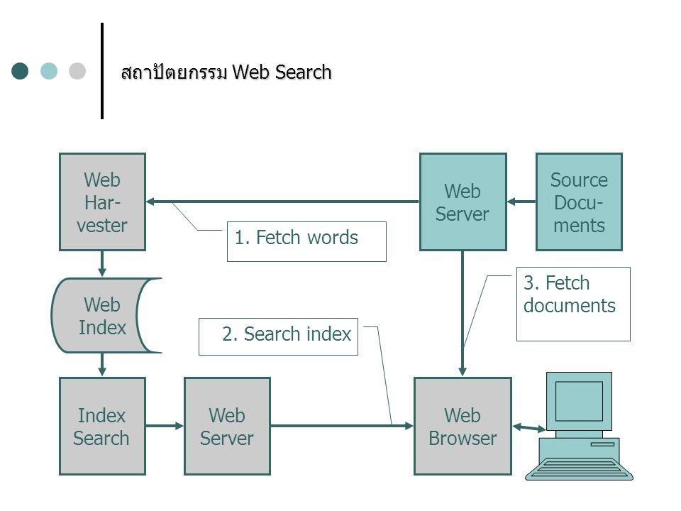 สถาปัตยกรรม Web Search