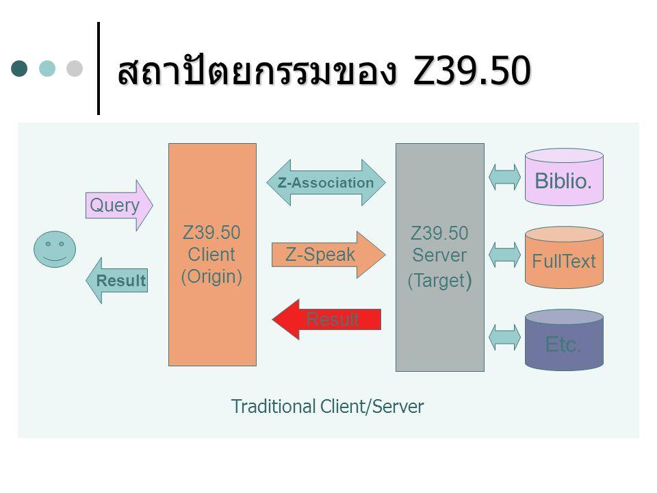 สถาปัตยกรรมของ Z39.50 Biblio. Etc. Z39.50 Client (Origin) Z39.50