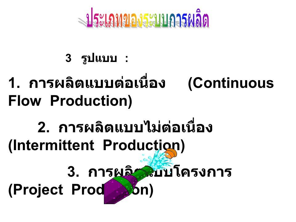 ประเภทของระบบการผลิต