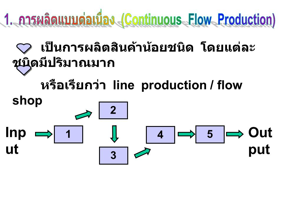 1. การผลิตแบบต่อเนื่อง (Continuous Flow Production)
