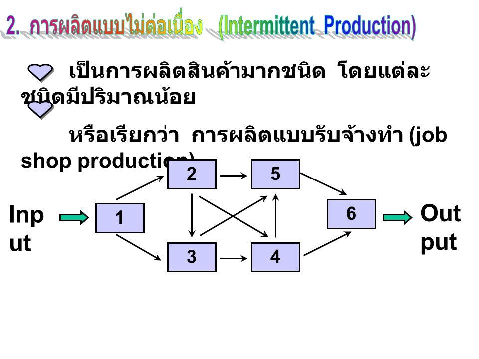 2. การผลิตแบบไม่ต่อเนื่อง (Intermittent Production)