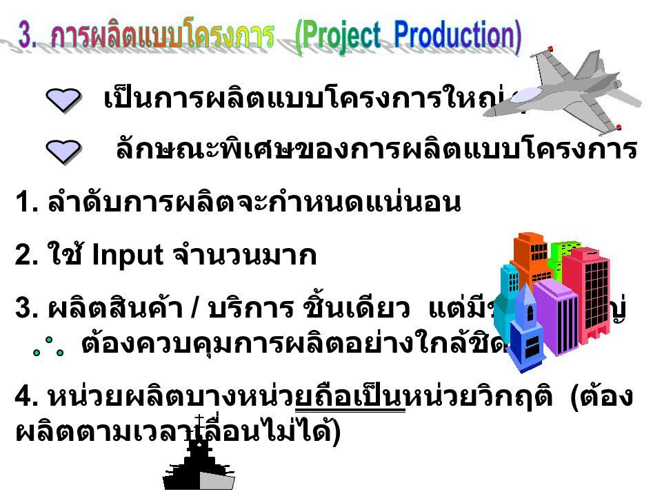 3. การผลิตแบบโครงการ (Project Production)